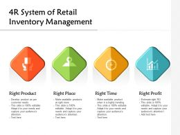 4R System Of Retail Inventory Management