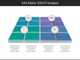 4x4 Matrix Swot Analysis