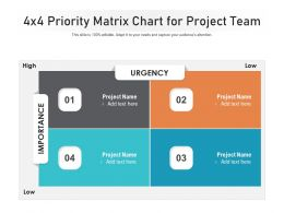 4x4 Priority Matrix Chart For Project Team