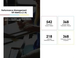 542 Performance Reviews Initiated Ppt Powerpoint Presentation Professional Design Inspiration