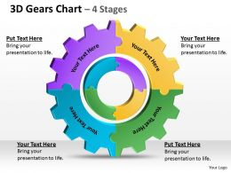 5 3D Gears Chart 4 Stages