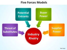 5  Porters Five Forces Model Slides Presentation Templates PowerPoint Infographics