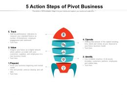 5 Action Steps Of Pivot Business