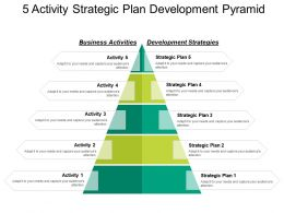 5 Activity Strategic Plan Development Pyramid