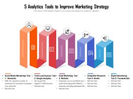 5 Analytics Tools To Improve Marketing Strategy