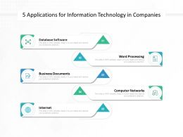 5 Applications For Information Technology In Companies