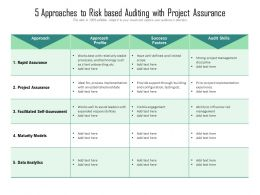 5 Approaches To Risk Based Auditing With Project Assurance