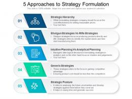 5 Approaches To Strategy Formulation