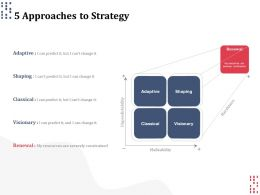 5 Approaches To Strategy Ppt Powerpoint Presentation Diagram Graph Charts