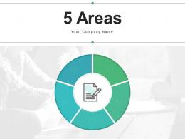 5 Areas Business Process Growth Expansion Target Achievement Success Consumer
