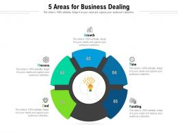 5 Areas For Business Dealing