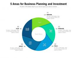 5 Areas For Business Planning And Investment