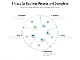 5 Areas For Business Process And Operations