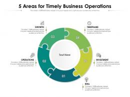 5 Areas For Timely Business Operations