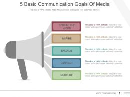 5 Basic Communication Goals Of Media Sample Of Ppt Presentation