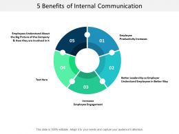 5 Benefits Of Internal Communication