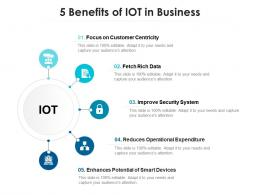5 Benefits Of IOT In Business