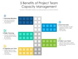 5 Benefits Of Project Team Capacity Management