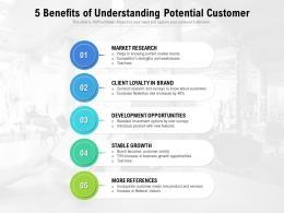 5 Benefits Of Understanding Potential Customer