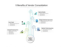 5 Benefits Of Vendor Consolidation