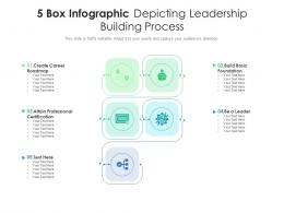 5 Box Infographic Depicting Leadership Building Process