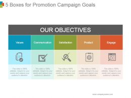 5 Boxes For Promotion Campaign Goals Powerpoint Images