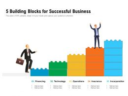 5 Building Blocks For Successful Business