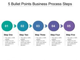 5 Bullet Points Business Process Steps
