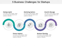 5 Business Challenges For Startups