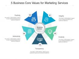5 Business Core Values For Marketing Services