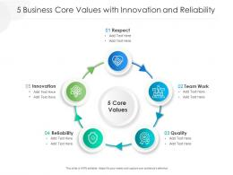 5 Business Core Values With Innovation And Reliability