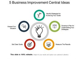5 Business Improvement Central Ideas Example Of Ppt