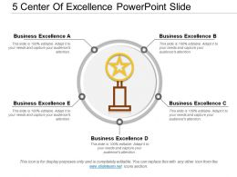 5 Center Of Excellence Powerpoint Slide