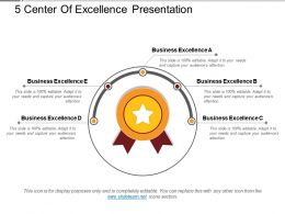 5 Center Of Excellence Presentation