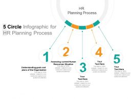 5 Circle Infographic For HR Planning Process