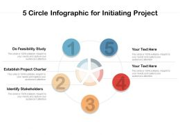 5 Circle Infographic For Initiating Project