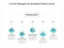 5 Circle Infographic For Successful Product Launch