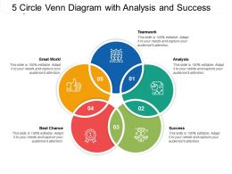 5 Circle Venn Diagram With Analysis And Success