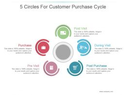 5 Circles For Customer Purchase Cycle Powerpoint Templates