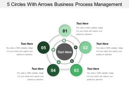 5 Circles With Arrows Business Process Management