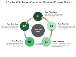 5 Circles With Arrows Connected Business Process Steps