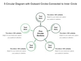 5 Circular Diagram With Outward Circles Connected To Inner Circle