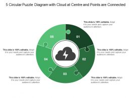5 Circular Puzzle Diagram With Cloud At Centre And Points Are Connected