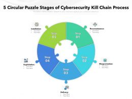 5 Circular Puzzle Stages Of Cybersecurity Kill Chain Process