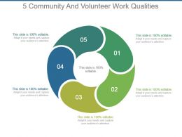 5 Community And Volunteer Work Qualities Example Of Ppt