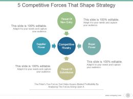 5 Competitive Forces That Shape Strategy Example Of Ppt Presentation