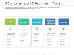 5 Components Of HR Recruitment Process