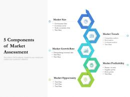 5 Components Of Market Assessment