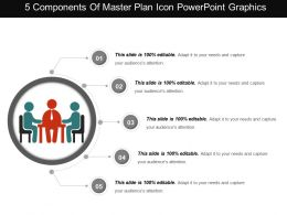 5 Components Of Master Plan Icon Powerpoint Graphics