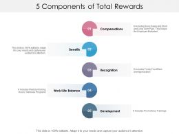 5 Components Of Total Rewards